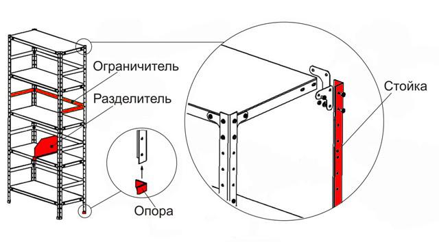 Как собрать металлический стеллаж своими руками